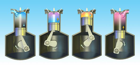 レシプロエンジンの4工程