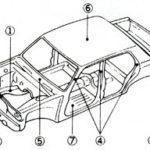 事故車、修復歴車を見分ける方法