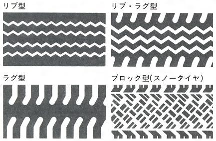 トレッドパターン